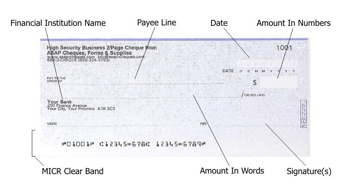 Know Your Payee Code: Payee Name *: PAN *: Account Number *: GPF Number *: PRAN *.